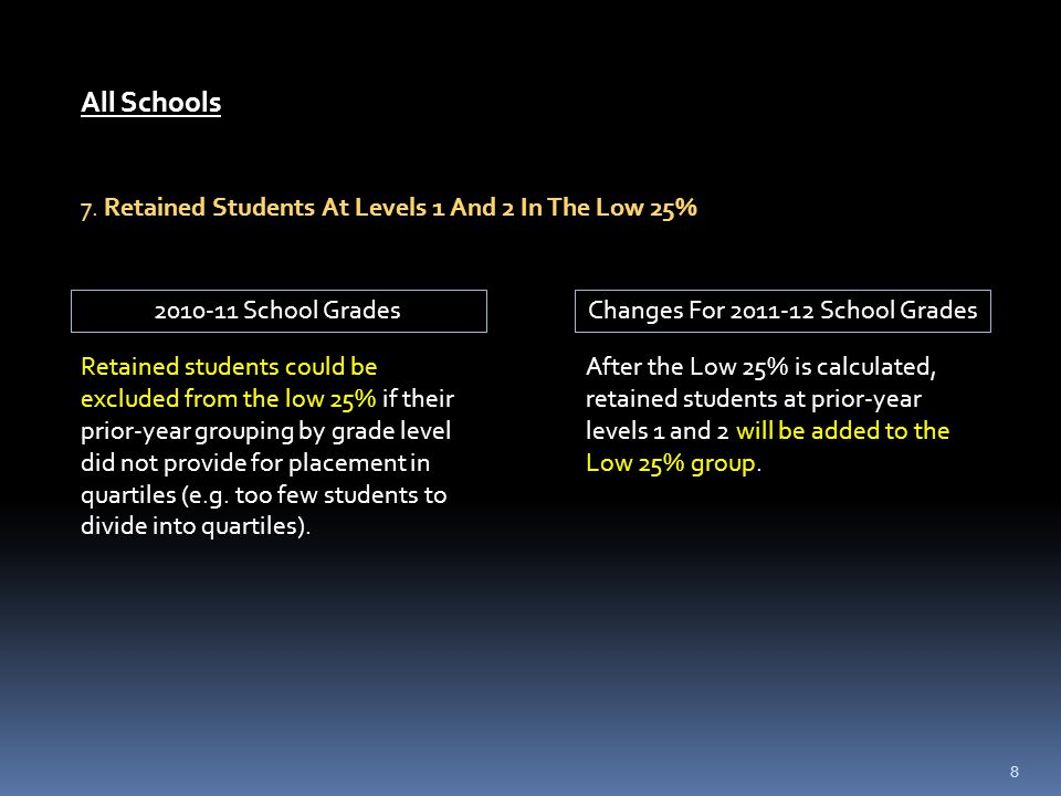 8 7. Retained Students At Levels 1 And 2 In The Low 25% All Schools 2010-11 School GradesChanges For 2011-12 School Grades Retained students could be
