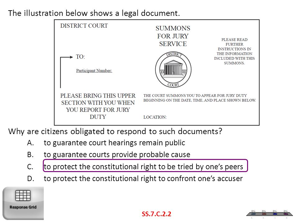 The illustration below shows a legal document. Why are citizens obligated to respond to such documents? SS.7.C.2.2 A.to guarantee court hearings remai