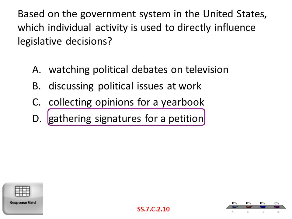 Based on the government system in the United States, which individual activity is used to directly influence legislative decisions? SS.7.C.2.10 A.watc