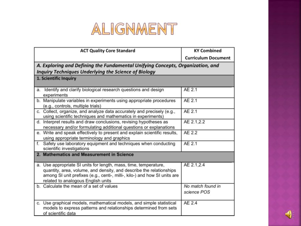  Draft alignment document  http://www.education.ky.gov/KDE/Instructio nal+Resources/High+School/Science/Biology+ EOC+Alignment.htm