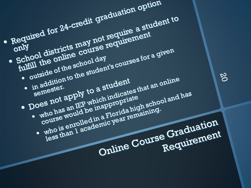Online Course Graduation Requirement Required for 24-credit graduation option only Required for 24-credit graduation option only School districts may not require a student to fulfill the online course requirement School districts may not require a student to fulfill the online course requirement outside of the school day outside of the school day in addition to the student's courses for a given semester.