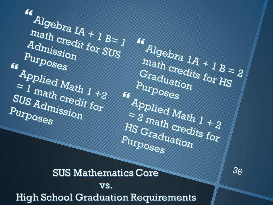  Algebra 1A + 1 B = 2 math credits for HS Graduation Purposes  Applied Math 1 + 2 = 2 math credits for HS Graduation Purposes  Algebra IA + 1 B= 1 math credit for SUS Admission Purposes  Applied Math 1 +2 = 1 math credit for SUS Admission Purposes SUS Mathematics Core vs.