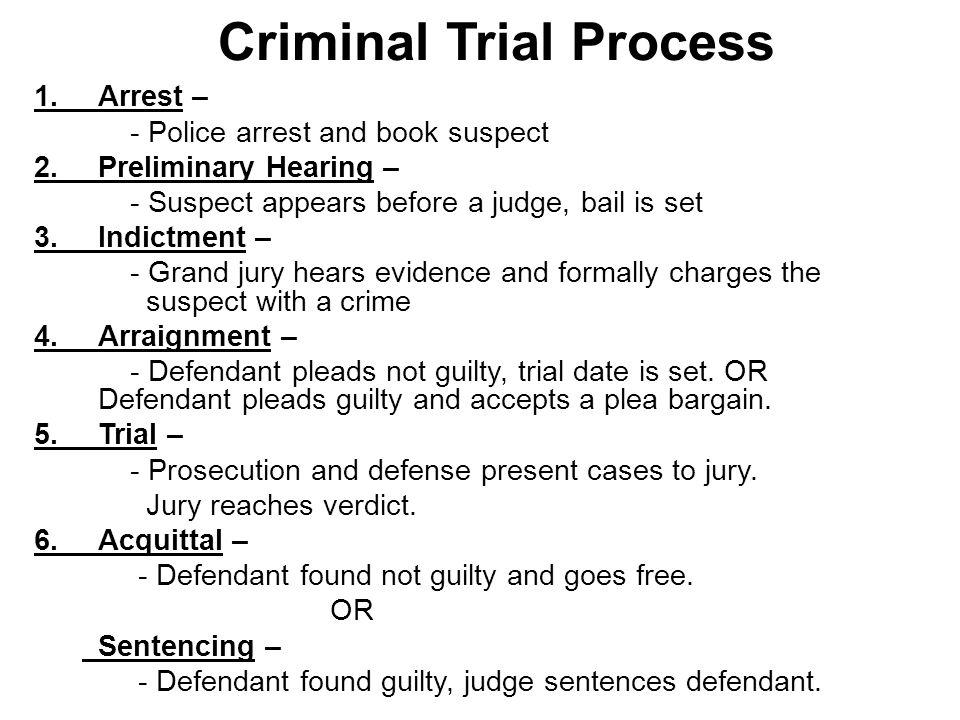 Criminal Trial Process 1. Arrest – - Police arrest and book suspect 2.