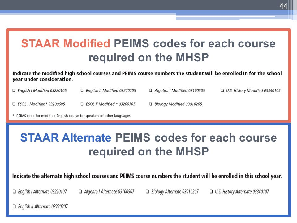 44 STAAR Modified PEIMS codes for each course required on the MHSP STAAR Alternate PEIMS codes for each course required on the MHSP