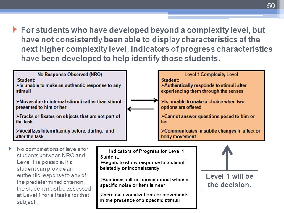  For students who have developed beyond a complexity level, but have not consistently been able to display characteristics at the next higher complex