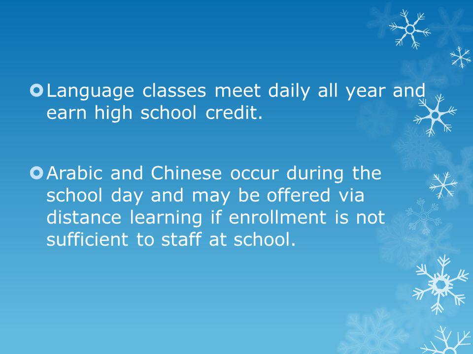 English High School Level Classes Grade 9 = English 9 Block with World History (Reg.
