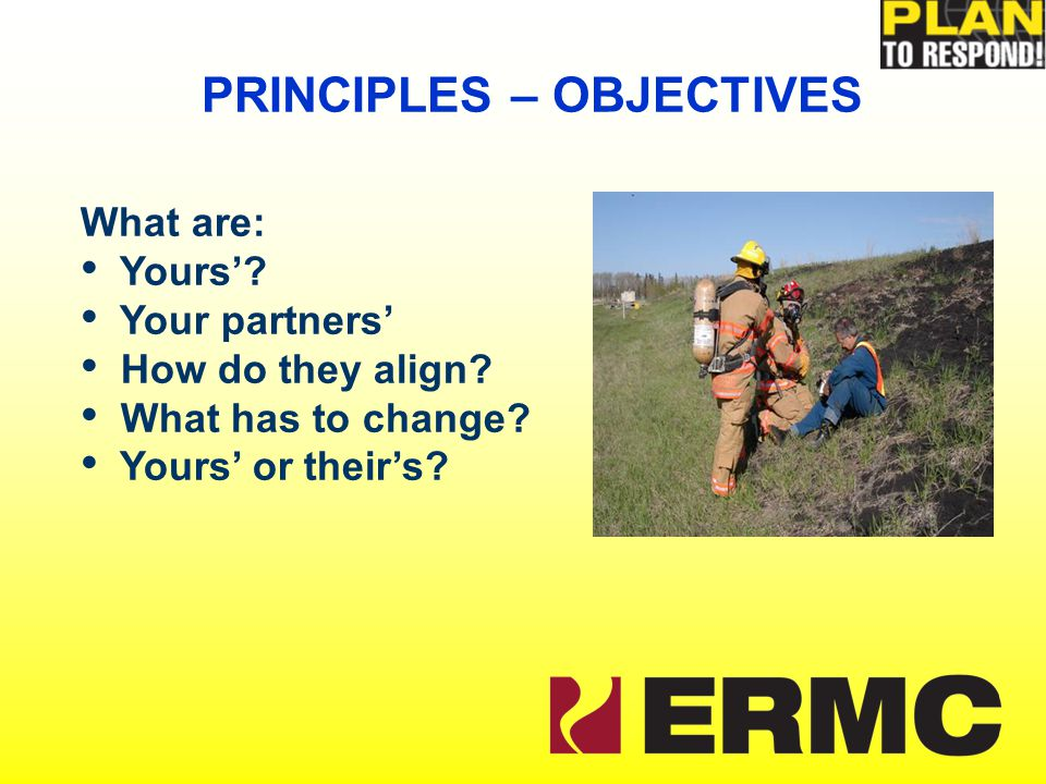 What are: Yours'. Your partners' How do they align.