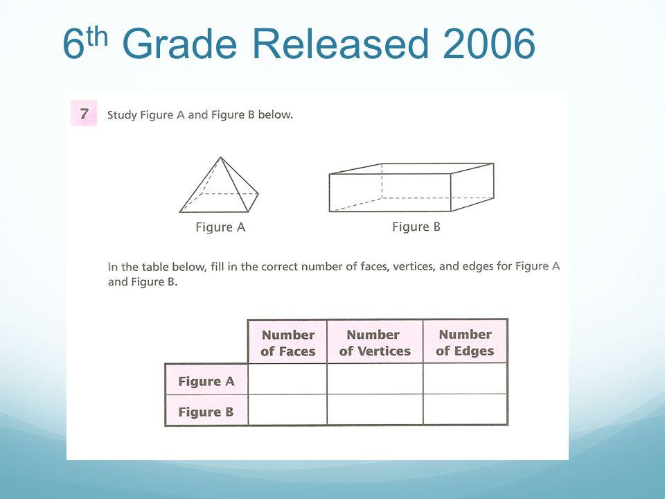 6 th Grade Released 2006