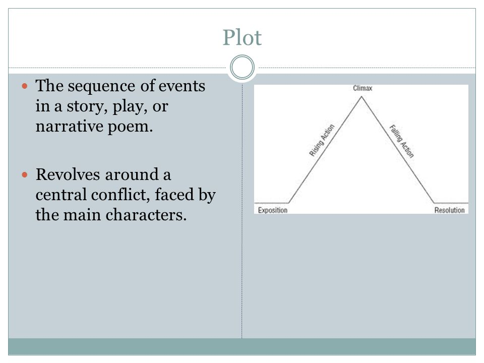 Plot The sequence of events in a story, play, or narrative poem.