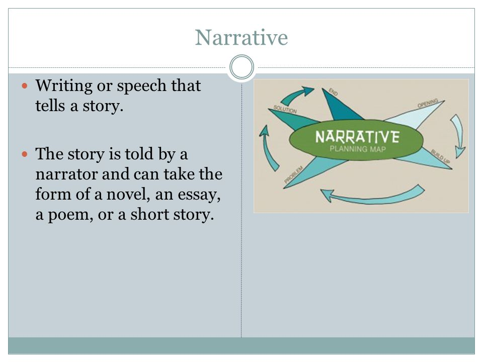 Narrative Writing or speech that tells a story.