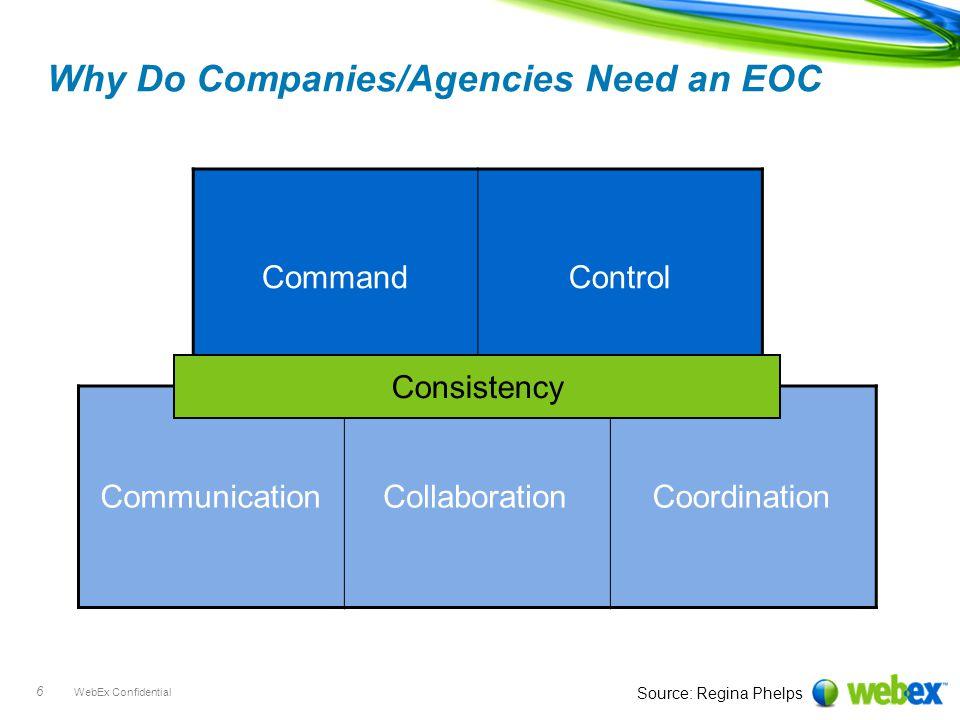 WebEx Confidential 6 Why Do Companies/Agencies Need an EOC CommandControl CommunicationCollaborationCoordination Consistency Source: Regina Phelps