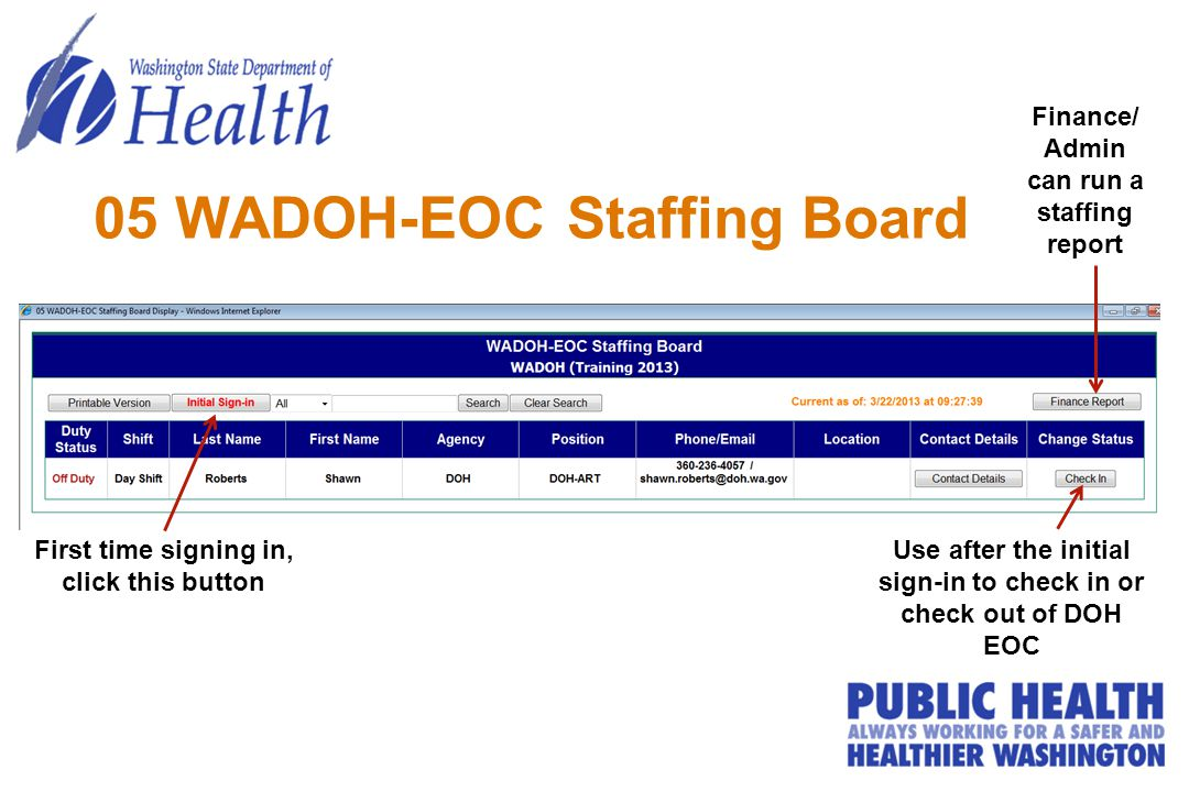 05 WADOH-EOC Staffing Board First time signing in, click this button Finance/ Admin can run a staffing report Use after the initial sign-in to check i