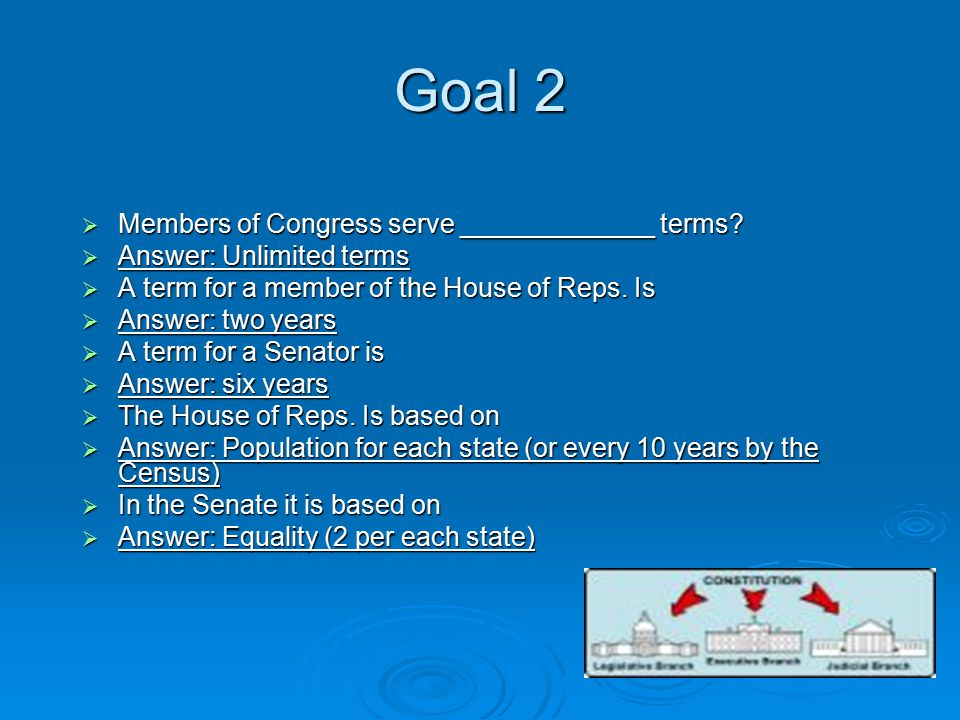 Goal 2  Members of Congress serve _____________ terms.