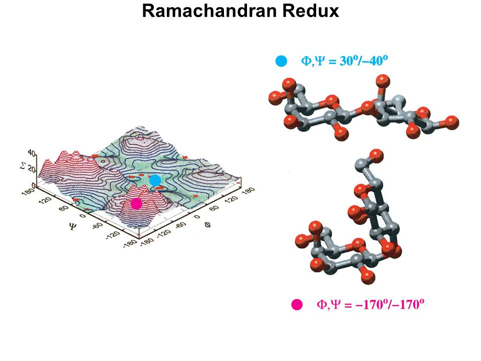 Ramachandran Redux