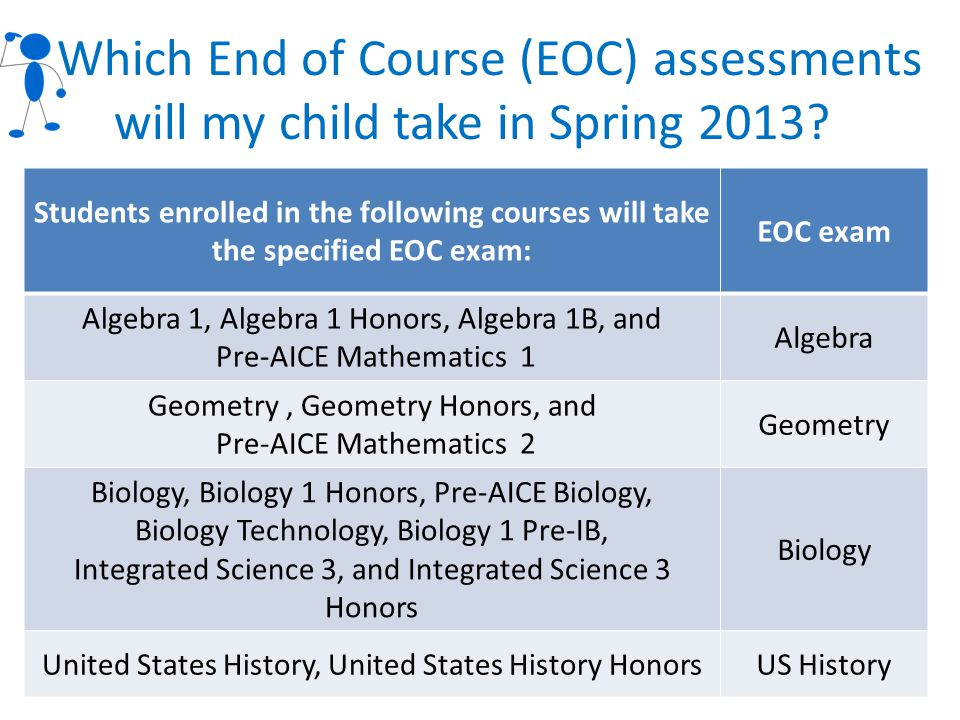 Which End of Course (EOC) assessments will my child take in Spring 2013? Students enrolled in the following courses will take the specified EOC exam: