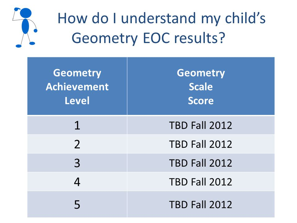 How do I understand my child's Geometry EOC results? Geometry Achievement Level Geometry Scale Score 1 TBD Fall 2012 2 3 4 5