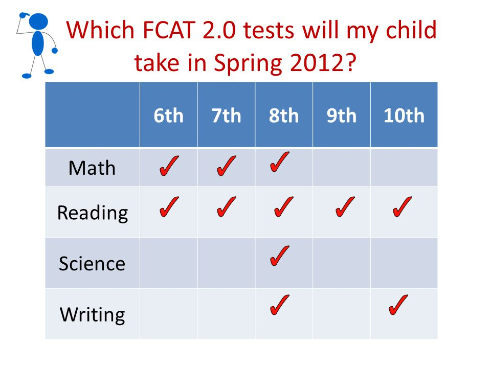 Which FCAT 2.0 tests will my child take in Spring 2012? 6th7th8th9th10th Math Reading Science Writing