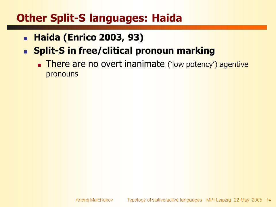 Andrej Malchukov Typology of stative/active languages MPI Leipzig 22 May 2005 14 Other Split-S languages: Haida Haida (Enrico 2003, 93) Split-S in fre