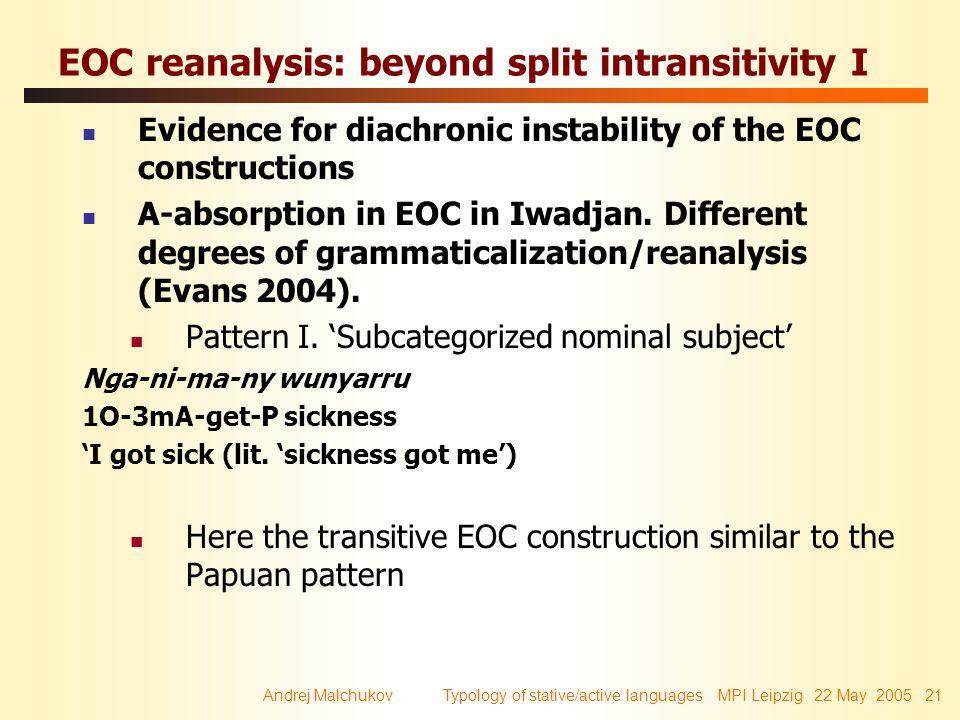 Andrej Malchukov Typology of stative/active languages MPI Leipzig 22 May 2005 21 EOC reanalysis: beyond split intransitivity I Evidence for diachronic