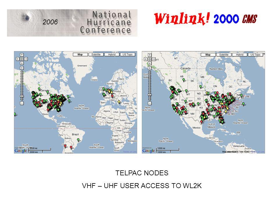 2006 TELPAC NODES VHF – UHF USER ACCESS TO WL2K