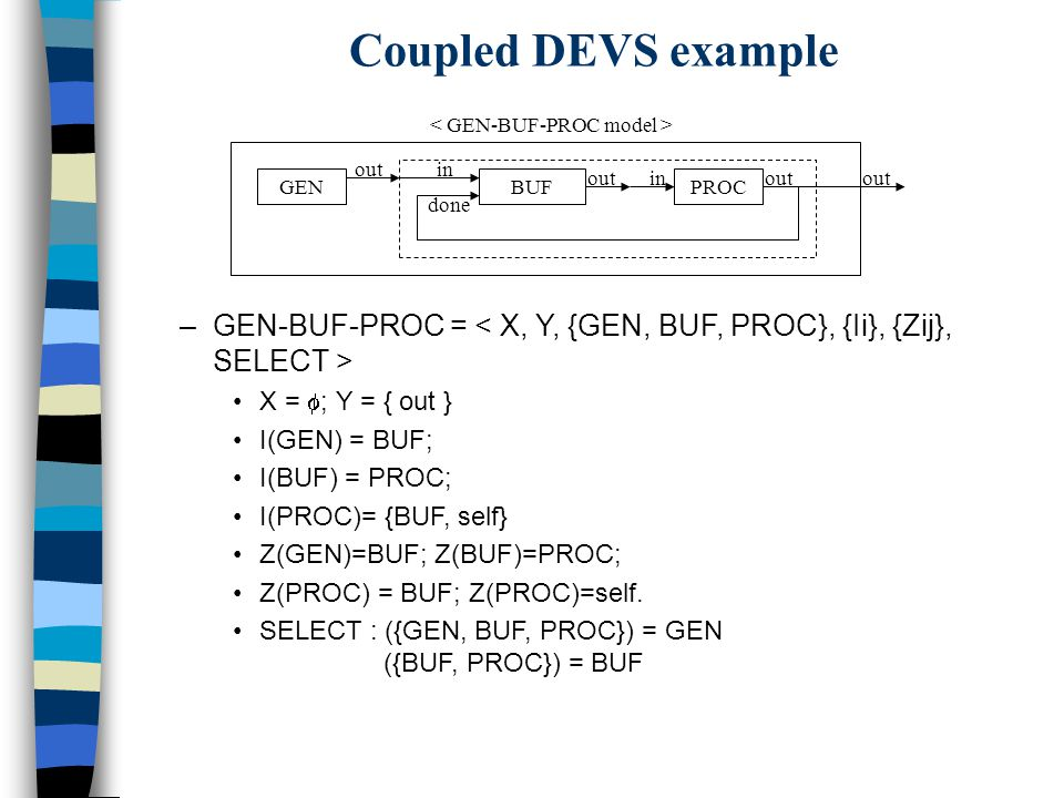 CM = n X is the set of input events; n Y is the set of output events; n D is an index for the components of the coupled model, and  i  D, M i is a basic DEVS model (that is, an atomic or coupled model), defined by M i = n IC is the set of Input Couplings; n EIC is the set of External Input Couplings; n EOC is the set of External Output Couplings; n Finally, select is the tie-breaking selector.