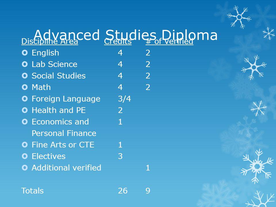 Advanced Studies Diploma Discipline AreaCredits# of verified  English42  Lab Science42  Social Studies42  Math42  Foreign Language3/4  Health an