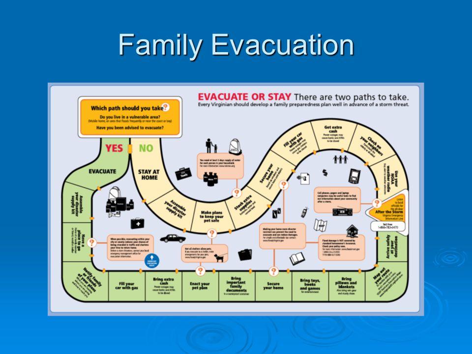 Family Evacuation
