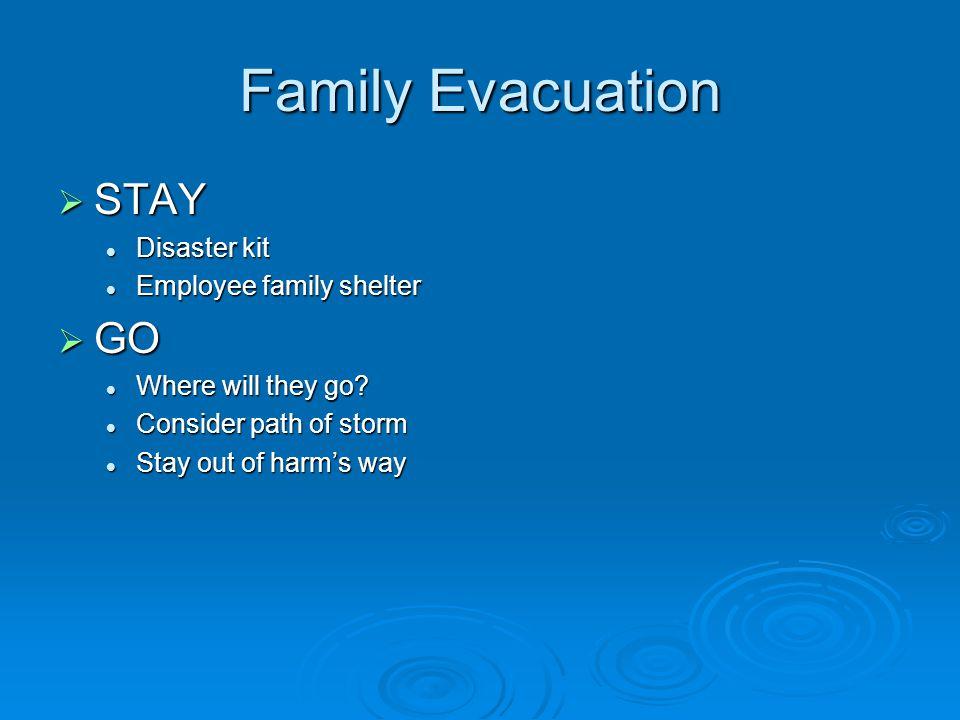  STAY Disaster kit Disaster kit Employee family shelter Employee family shelter  GO Where will they go? Where will they go? Consider path of storm C