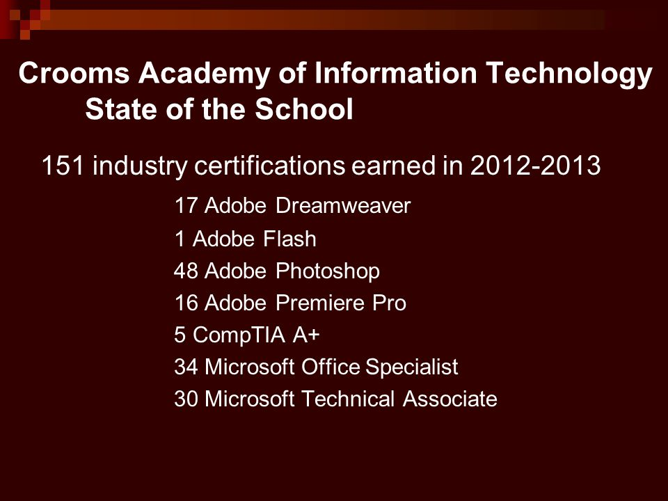 Crooms Academy of Information Technology State of the School 151 industry certifications earned in 2012-2013 17 Adobe Dreamweaver 1 Adobe Flash 48 Adobe Photoshop 16 Adobe Premiere Pro 5 CompTIA A+ 34 Microsoft Office Specialist 30 Microsoft Technical Associate