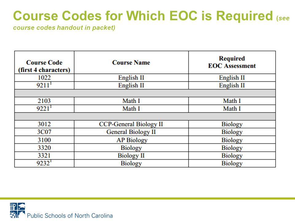Course Codes for Which EOC is Required (see course codes handout in packet)