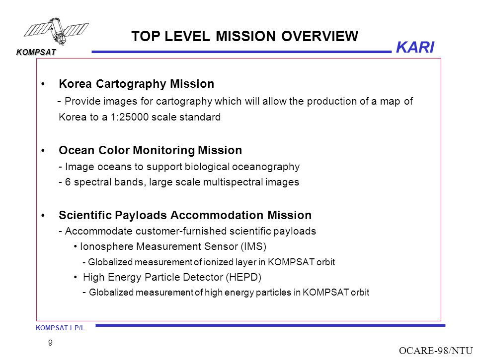 KOMPSAT-I P/L KARI KOMPSAT 9 OCARE-98/NTU Korea Cartography Mission - Provide images for cartography which will allow the production of a map of Korea to a 1:25000 scale standard Ocean Color Monitoring Mission - Image oceans to support biological oceanography - 6 spectral bands, large scale multispectral images Scientific Payloads Accommodation Mission - Accommodate customer-furnished scientific payloads Ionosphere Measurement Sensor (IMS) - Globalized measurement of ionized layer in KOMPSAT orbit High Energy Particle Detector (HEPD) - Globalized measurement of high energy particles in KOMPSAT orbit TOP LEVEL MISSION OVERVIEW