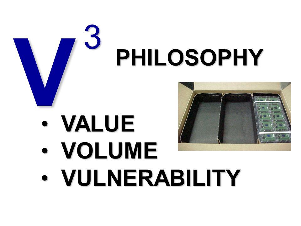VALUE VALUE VOLUME VOLUME VULNERABILITY VULNERABILITYV3 PHILOSOPHY