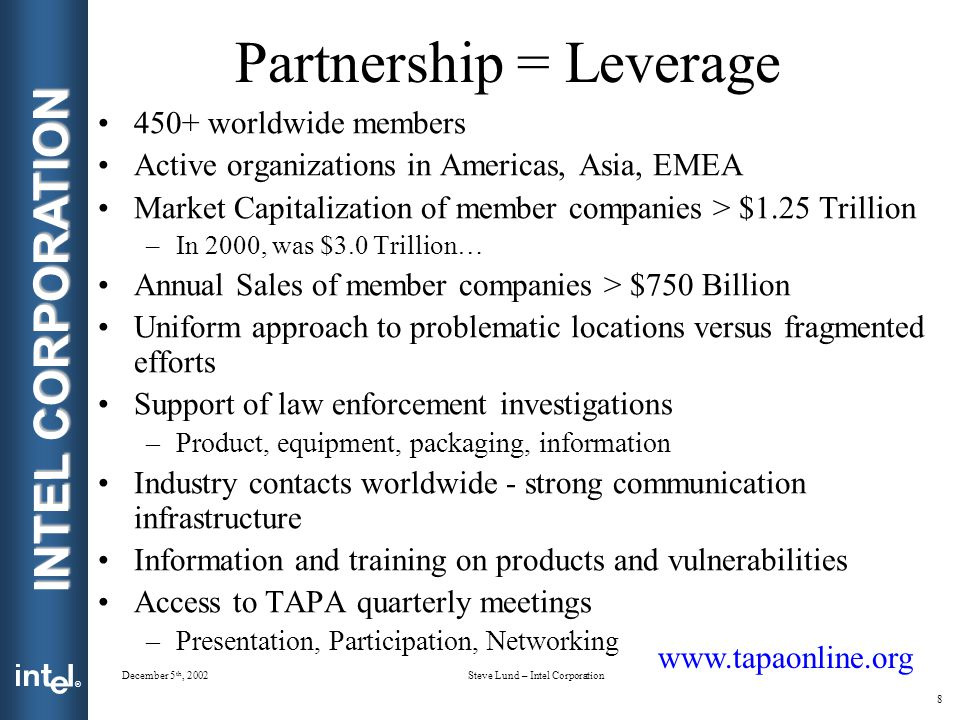 ® INTEL CORPORATION December 5 th, 2002Steve Lund – Intel Corporation 8 Partnership = Leverage 450+ worldwide members Active organizations in Americas, Asia, EMEA Market Capitalization of member companies > $1.25 Trillion –In 2000, was $3.0 Trillion… Annual Sales of member companies > $750 Billion Uniform approach to problematic locations versus fragmented efforts Support of law enforcement investigations –Product, equipment, packaging, information Industry contacts worldwide - strong communication infrastructure Information and training on products and vulnerabilities Access to TAPA quarterly meetings –Presentation, Participation, Networking www.tapaonline.org