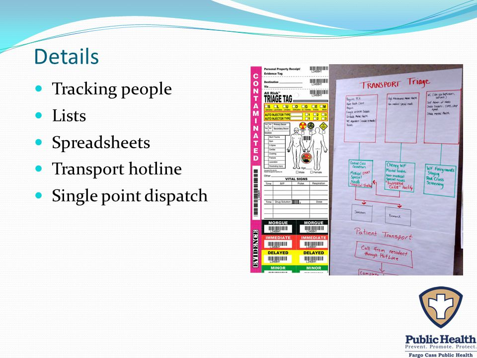 Details Tracking people Lists Spreadsheets Transport hotline Single point dispatch