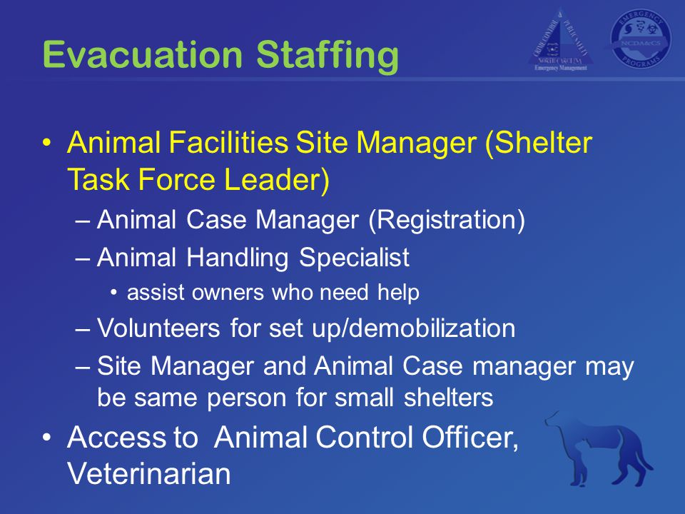 Evacuation Staffing Animal Facilities Site Manager (Shelter Task Force Leader) –Animal Case Manager (Registration) –Animal Handling Specialist assist owners who need help –Volunteers for set up/demobilization –Site Manager and Animal Case manager may be same person for small shelters Access to Animal Control Officer, Veterinarian