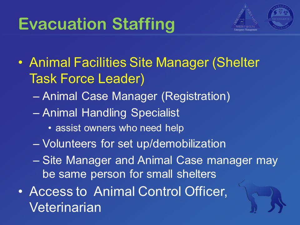 Evacuation Staffing Animal Facilities Site Manager (Shelter Task Force Leader) –Animal Case Manager (Registration) –Animal Handling Specialist assist