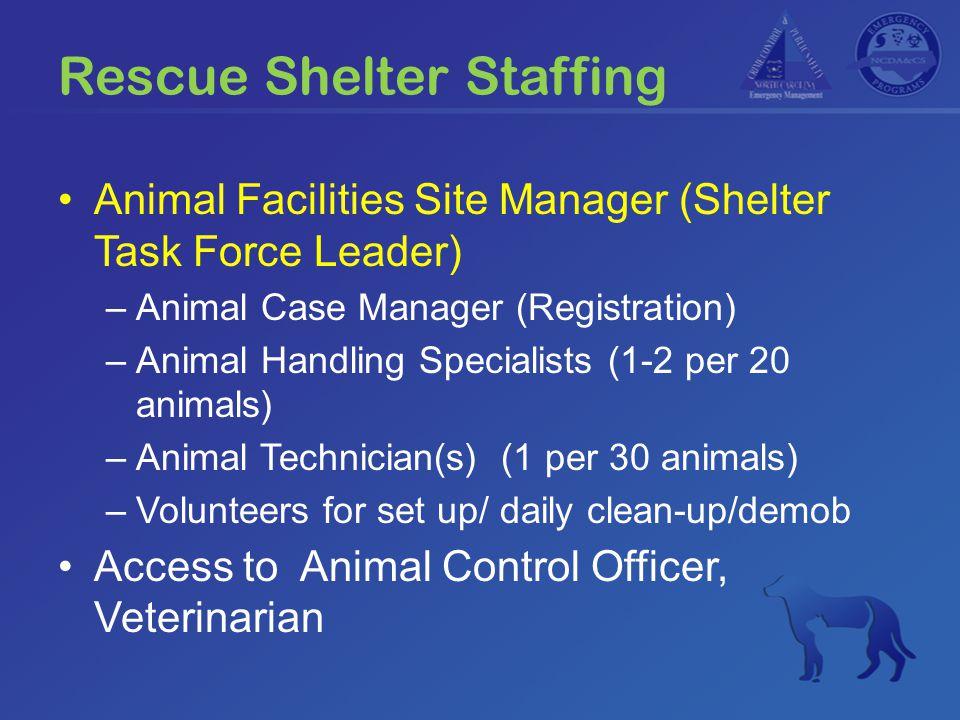 Rescue Shelter Staffing Animal Facilities Site Manager (Shelter Task Force Leader) –Animal Case Manager (Registration) –Animal Handling Specialists (1