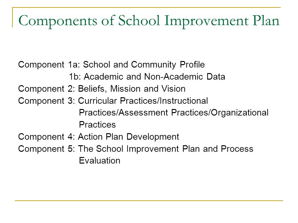 Components of School Improvement Plan Component 1a: School and Community Profile 1b: Academic and Non-Academic Data Component 2: Beliefs, Mission and Vision Component 3: Curricular Practices/Instructional Practices/Assessment Practices/Organizational Practices Component 4: Action Plan Development Component 5: The School Improvement Plan and Process Evaluation