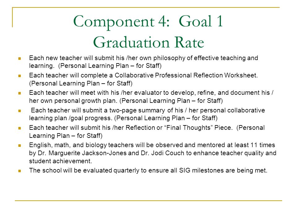Each new teacher will submit his /her own philosophy of effective teaching and learning.