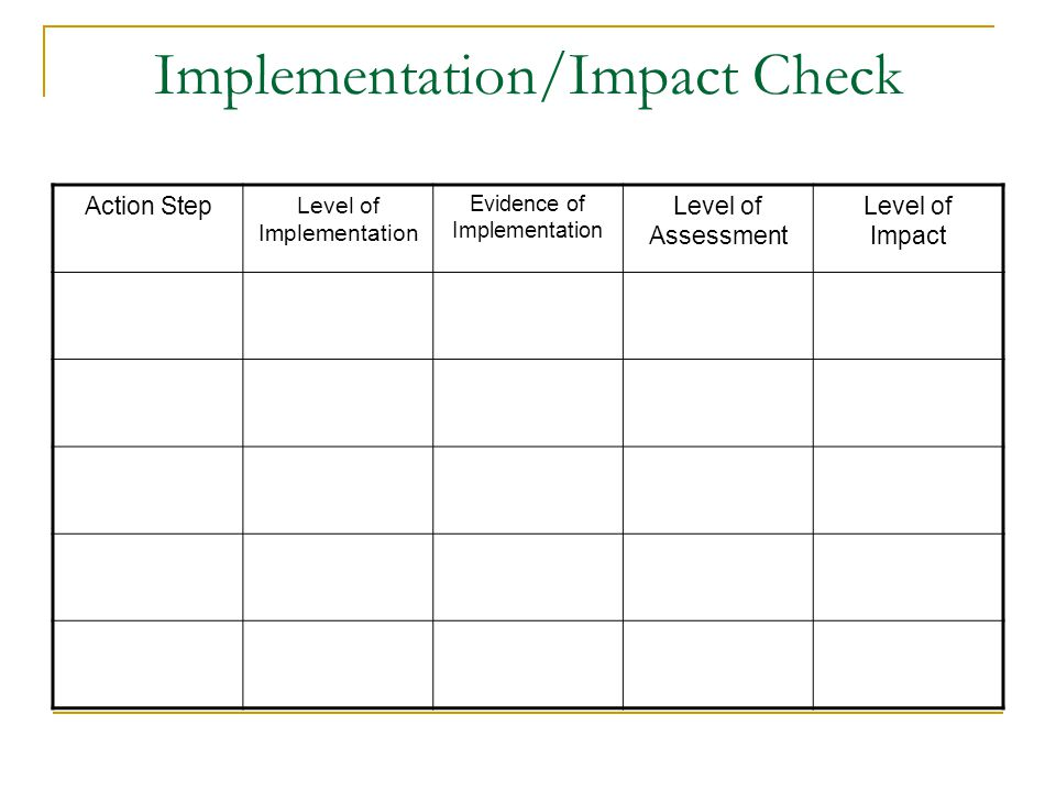 Implementation/Impact Check Action Step Level of Implementation Evidence of Implementation Level of Assessment Level of Impact