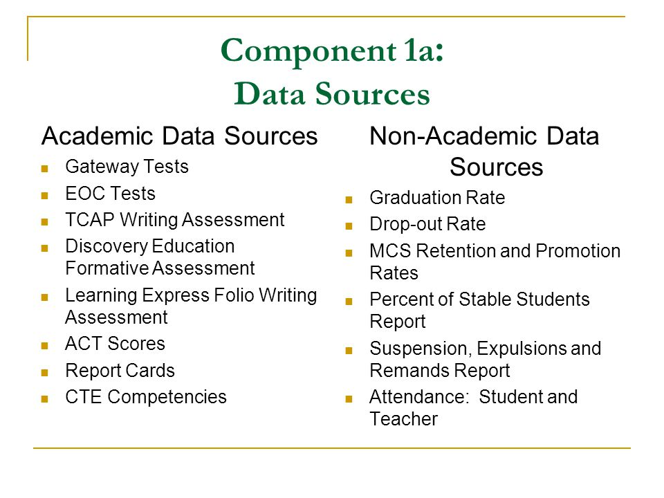 Component 1a : Data Sources Academic Data Sources Gateway Tests EOC Tests TCAP Writing Assessment Discovery Education Formative Assessment Learning Express Folio Writing Assessment ACT Scores Report Cards CTE Competencies Non-Academic Data Sources Graduation Rate Drop-out Rate MCS Retention and Promotion Rates Percent of Stable Students Report Suspension, Expulsions and Remands Report Attendance: Student and Teacher