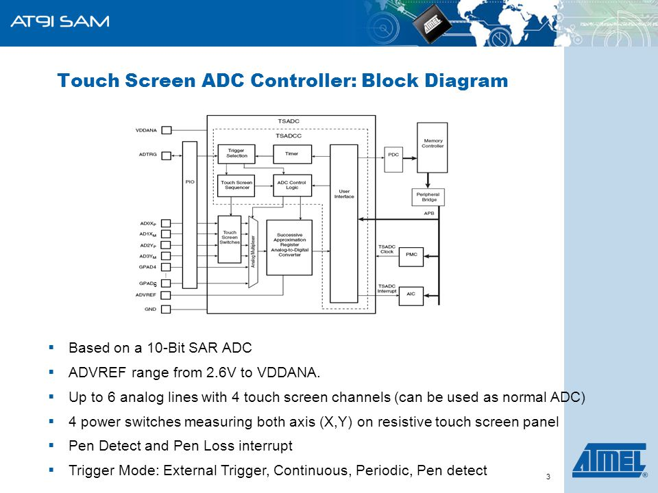 ARM-Based Products Group 3  Based on a 10-Bit SAR ADC  ADVREF range from 2.6V to VDDANA.  Up to 6 analog lines with 4 touch screen channels (can be