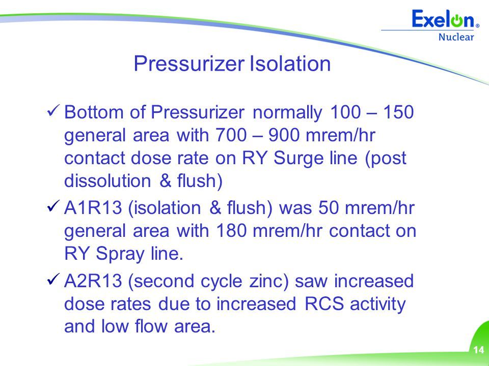 14 Pressurizer Isolation Bottom of Pressurizer normally 100 – 150 general area with 700 – 900 mrem/hr contact dose rate on RY Surge line (post dissolution & flush) A1R13 (isolation & flush) was 50 mrem/hr general area with 180 mrem/hr contact on RY Spray line.