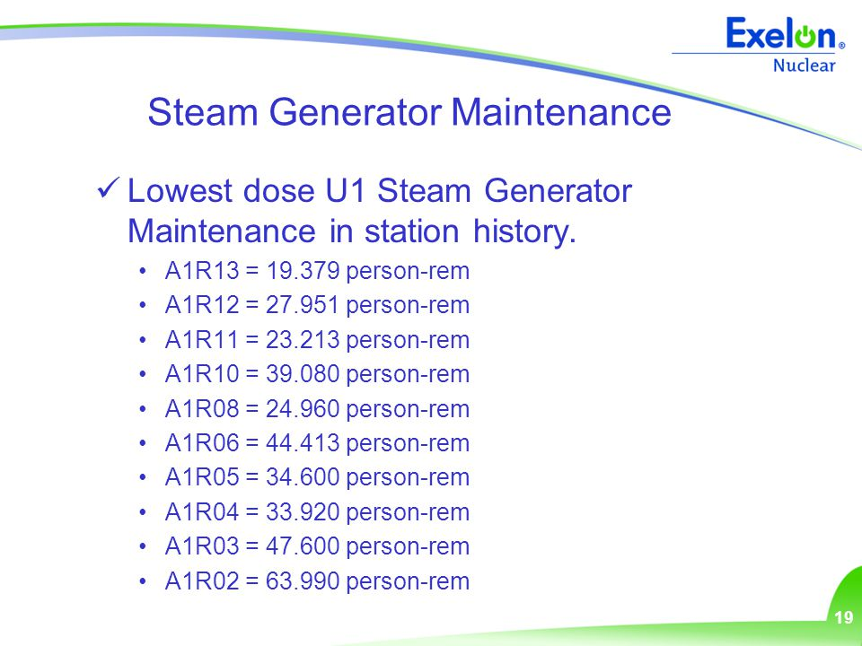 19 Steam Generator Maintenance Lowest dose U1 Steam Generator Maintenance in station history.