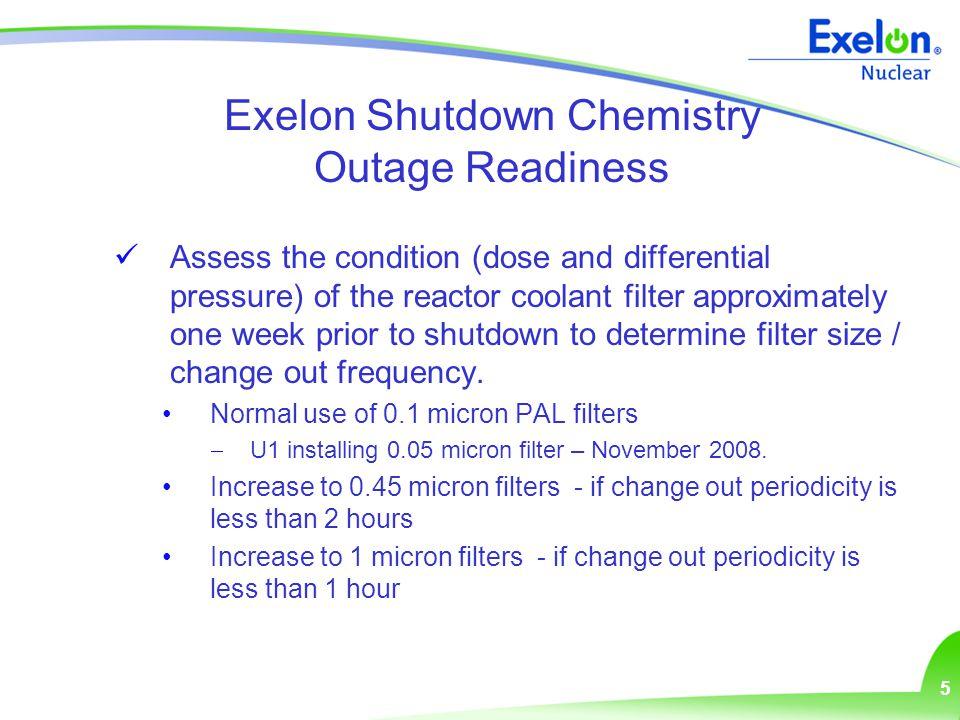 6 Exelon Shutdown Chemistry Shutdown Chemistry – End of Cycle (EOC) Boron.