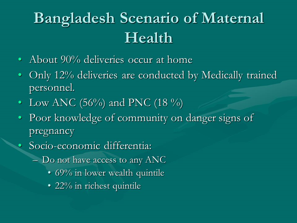 Trends in total fertility rate, Bangladesh 1971-2004