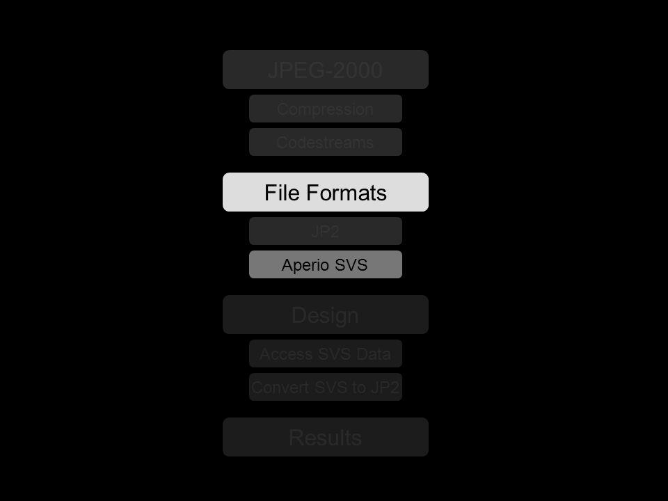 Design Access SVS Data Convert SVS to JP2 Results JPEG-2000 Compression Codestreams File Formats JP2 Aperio SVS
