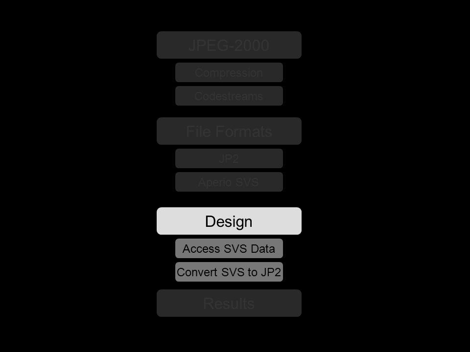 Design Access SVS Data Convert SVS to JP2 JPEG-2000 Compression Codestreams File Formats JP2 Aperio SVS Results