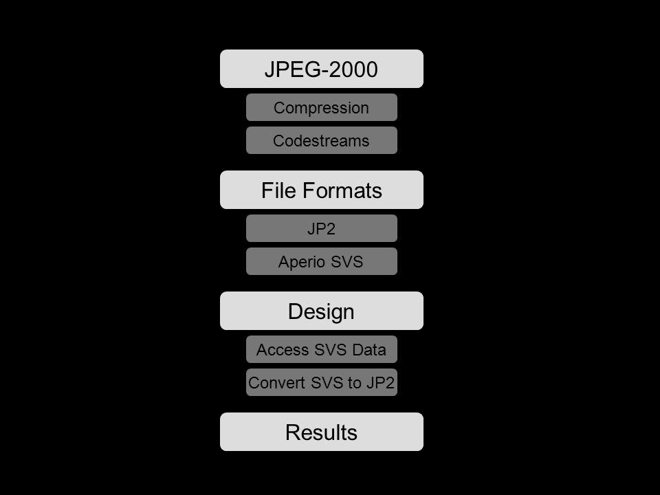 JPEG-2000 Compression Codestreams File Formats JP2 Aperio SVS Design Access SVS Data Convert SVS to JP2 Results