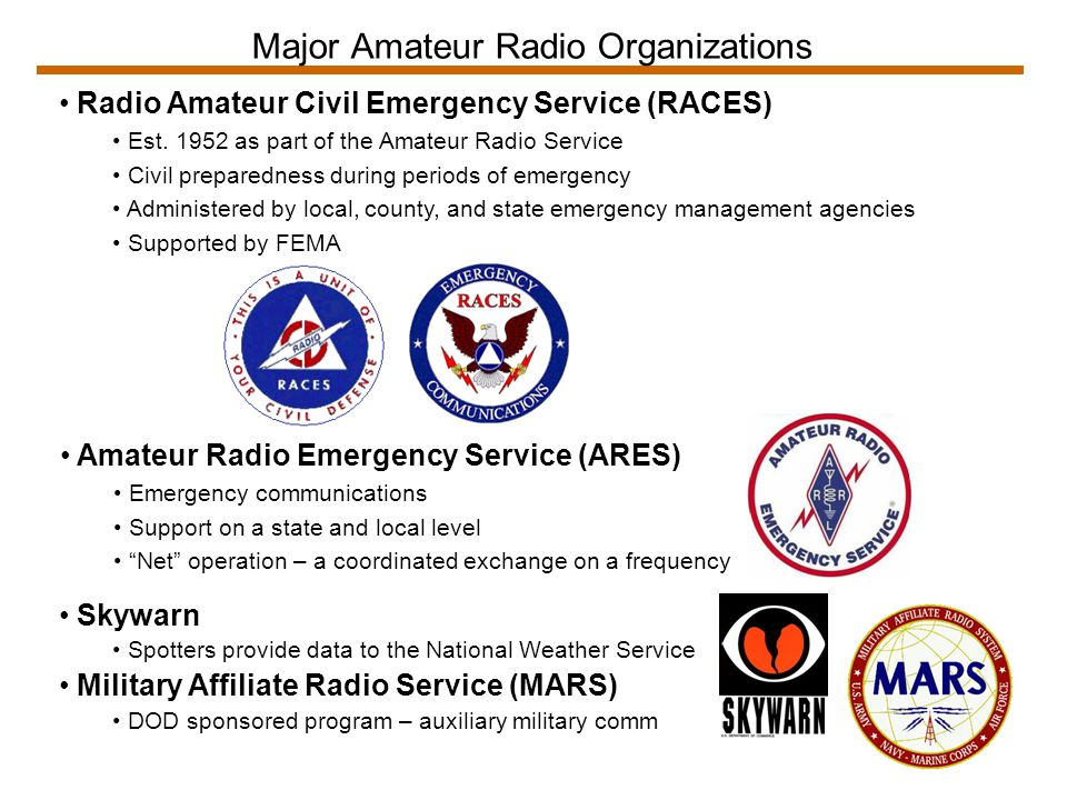 Major Amateur Radio Organizations Radio Amateur Civil Emergency Service (RACES) Est.
